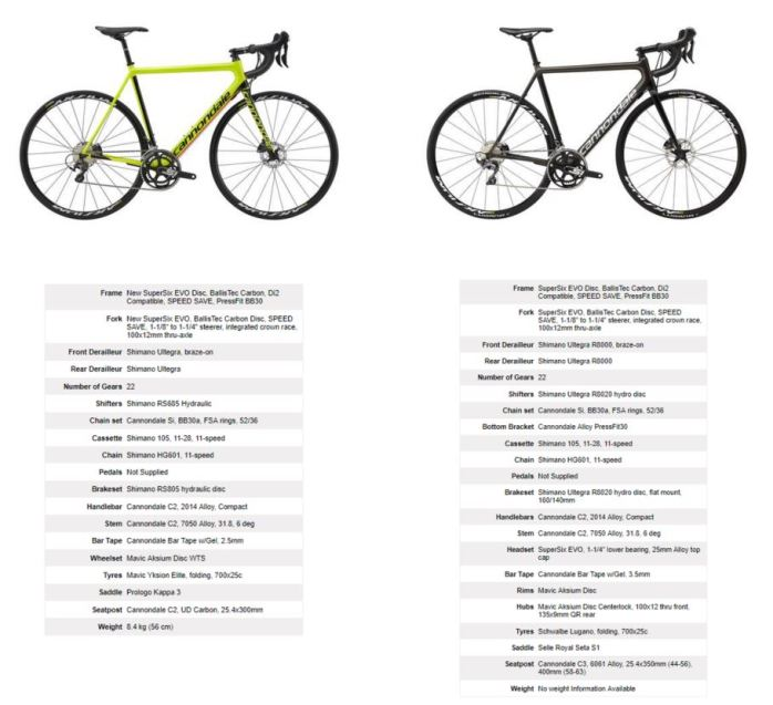 Supersix Comparison