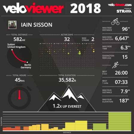 myveloviewer
